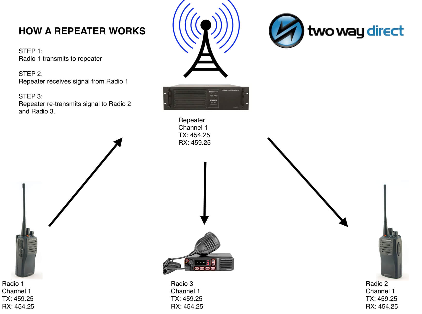 repeater-graphic.jpg